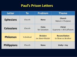 new testament survey no22 paul letter to philemon 2 638 cb=