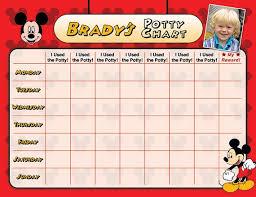 Printable Potty Training Chart Minnie Mouse Mickey Mouse Potty Chart Potty Training Chart Potty Reward Chart Potty Sticker Chart Customized Printable Chores Chart