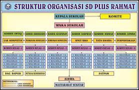 Cendera mata replika monas semoga bermanfaat bagi para pemirsa di dunia pendidikan di seluruh indonesia. Pengembangan Kultur Sekolah Dalam Pembentukan Karakter Siswa Di Sekolah Dasar Sd Plus Rahmat Kota Kediri Skripsi Pdf Download Gratis