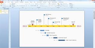 How To Make A Template In Powerpoint 2010 Beautiful Timeline