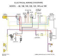 wiring diagram for a cub cadet lt1046 readingrat net cub cadet lt1046 deck belt at Cub Cadet 1046 Wiring Schematic