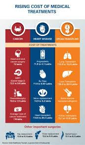 health insurance plans health