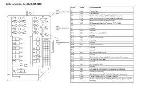 2002 nissan xterra fuse diagram complete wiring diagrams \u2022 2002 nissan xterra radio wiring diagram 2002 nissan xterra fuse box diagram elegant 61 fresh nissan frontier rh amandangohoreavey com 2002 nissan xterra radio wiring diagram 2002 nissan frontier