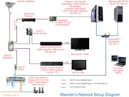 uverse home tv receiver wiring diagrams uverse home tv receiver att uverse tv connection diagram jodebal com