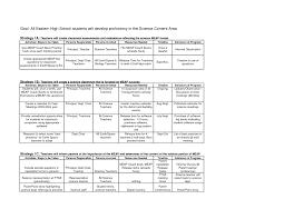 Resume Objective Science Teacher Good Objective Teaching Resume Job
