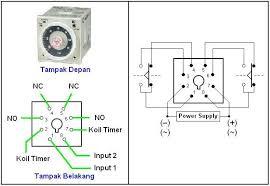 tdr time delay relay timer wiring diagram kumparan pada timer akan bekerja selama mendapat sumber arus apabila telah mencapai batas waktu yang diinginkan maka secara otomatis timer akan mengunci