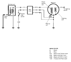 bertha wiring diagram wiring get image about wiring diagram lt500 wiring diagram suzuki forum wiring diagrams and schematics