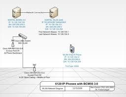 Visio Nortel Wireless Ip Phone Network Diagram Vsd Nev Comm