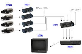 dipol ireland Cctv Wiring Diagram Pdf transmission of images from cctv cameras over long distances via utp ftp cables cctv wiring diagram connection
