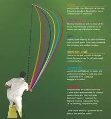 Taylor Ace Lawn Bowls Bias Chart Lawn Bowling For Curlers
