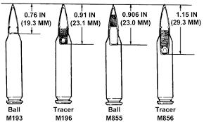 Cartridge Length Chart 5 56mm 5 56 X 45 Mm Ammunition