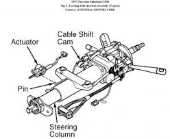 c brake wiring diagram 1997 chevy suburban shifter won t release from park visual inspection diagnosis of shift interlock system 99 chevy s10 wiring diagram