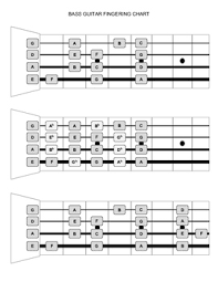 Music Notes Chart Guitar Bass Guitar Fingering Chart