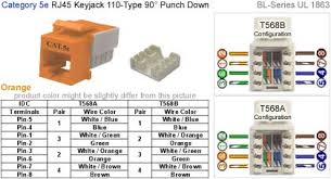 cate keystone jack wiring diagram cate image t568b coupler wiring diagram t568b trailer wiring diagram for on cat5e keystone jack wiring diagram