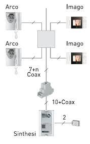 digital systems Urmet Domus Wiring Diagrams Urmet Domus Wiring Diagrams #5