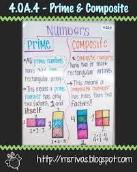 Prime And Composite Anchor Chart Prime Composite Math