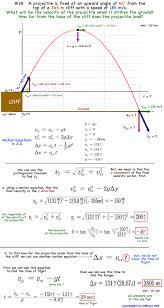 physics problems help physics unit lesson on force vector  physics homework help problems ssays for solution basics physics problems physics homework help other