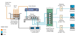 home wired network diagram wiring diagram shrutiradio best home network setup 2015 at Home Wired Network Diagram