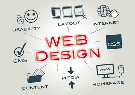 Web Designer Jobs In Nagpur Web Designing Courses For Beginners Important Things That