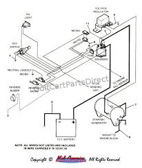 yamaha g2 gas golf cart wiring diagram wiring diagram yamaha g9 gas golf cart wiring diagram image about
