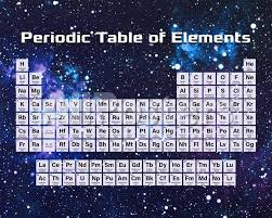 Periodic Table Of Elements Space Theme Print by Color Me Happy ...