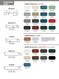 Metal Colors Textures