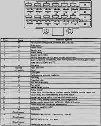 1994 lincoln mark viii wiring diagram wiring diagram \u2022 1998 Lincoln Continental Fuse Diagram 1994 lincoln mark viii wiring diagram images gallery