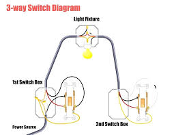 3 way lamp switch not working pictures of 3 way lamp switch wiring diagram wiring diagrams
