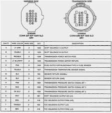 4l80 transmission wiring harness worksheet and wiring diagram \u2022 4l80e transmission wiring harness 4l80 transmission wiring diagram schematics wiring diagrams u2022 rh parntesis co 4l80 transmission wiring harness 4l80e transmission external wiring