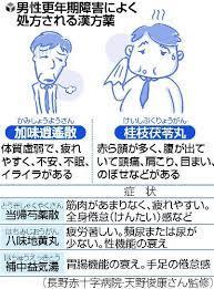 男性 更年期 障害