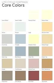 behr exterior paint temperature exterior latex paint life cycle paint colors exterior latex paint temperature behr