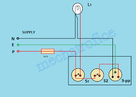 tube light wiring diagram tube wiring diagrams wiring of one lamp controlled by one switch and independent plug tube light wiring diagram