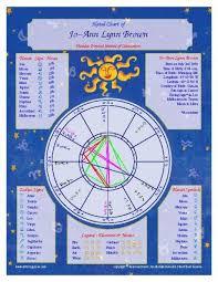 My Personal Natal Chart Pdf
