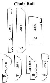 chair rail profiles. Chair Rail Profiles