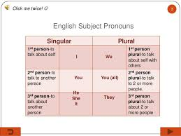 Spanish Singular Plural Chart Beat Making Software For Mac Free Free Advertising