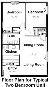 This is a blueprint of a typical unit.