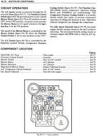 wiring diagram 1980 corvette fuse wiring diagram schematics 1980 corvette blower motor wiring diagram nodasystech com