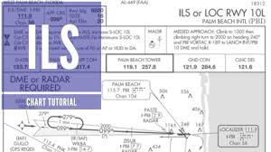 Ils Approach Chart Explained Ils Approach Chart Tutorial