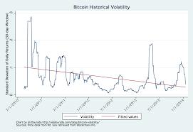 Bitcoin News Update Bitcoin Airbit
