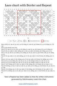 Lace Knitting Chart Free Stitch Pattern That Shows An