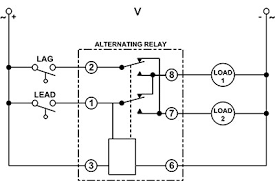 spdt alternating relay schematic just another wiring diagram blog • typical applications for alternating relays rh macromatic com spdt switch schematic 3pdt relay schematic
