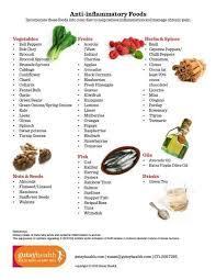 Anti Inflammatory Foods Chart Inflammation Reducing Food Chart Anti Inflammatory