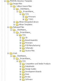 HW Development Directory Structure and File Backup Setup - Welldone ...