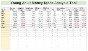 Downloadable Excel Spreadsheets Stock Analysis Excel Template Download Excel Stock Analysis Template