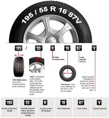 Tire Chart Meaning Car Tire Care Tips Tire Maintenance Guide For Every Driver