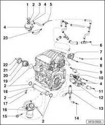 similiar vw t engine diagram keywords 2004 vw passat engine diagram besides 2001 audi a4 1 8t engine diagram