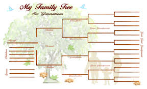 Genealogy For The Lost Tribes Of Israel