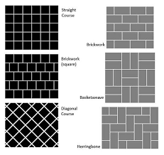 Floor Tile Layout Patterns Beauteous Floor Tile Layout Patterns Pictures New House Designs