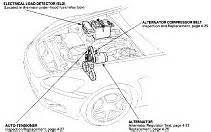 honda s2000 radio wiring diagram images honda s2000 wiring honda s2000 wiring diagram honda circuit and schematic