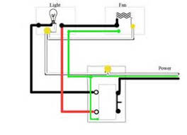 house wiring zones the wiring diagram bathroom lighting zones diagram table lamps traditional style house wiring